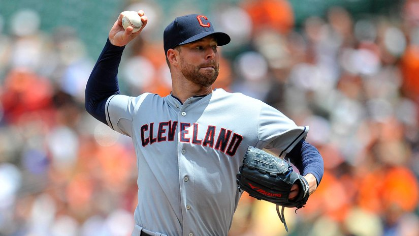 Cleveland Indians 2017 TeamPreview